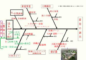 Tokusei0102003555_3